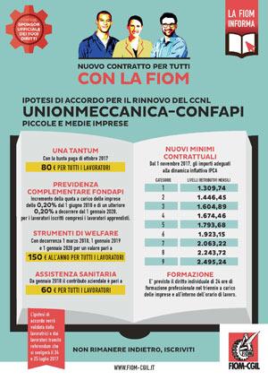 Volantino Unionmeccanica-Confapi
